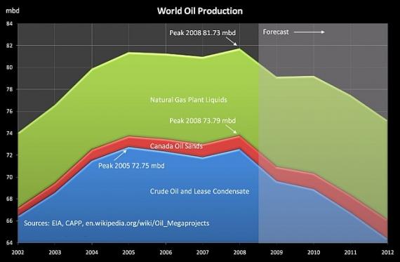 [Obrazek: swiatowe-wydobycie-ropy.jpg]