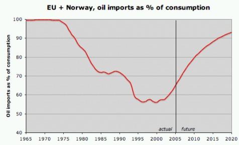 UE: import ropy