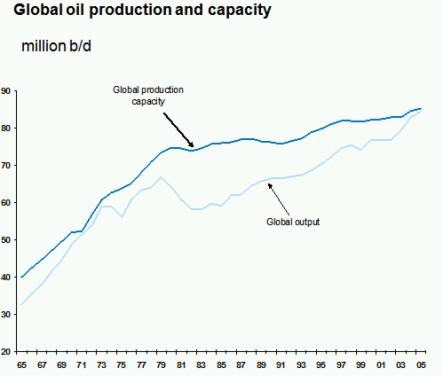 Dostępna moc wydobywcza i produkcyjna