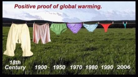 Globalne ocieplenie - pozytywny dowód