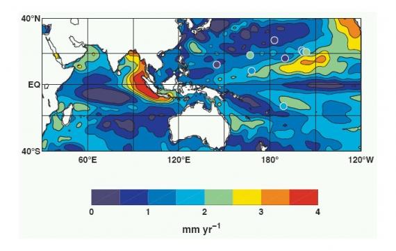 Zmiany poziomu wody - Ocean Indyjski i Pacyfik