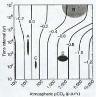 zakwaszanie-oceanow-skala